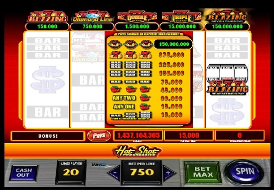 Gambling Theory Definition | Why Should Online Casinos Use Bitcoins - Slot Machine