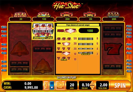 Crown City Casino Online Kfbn - Yoh Fest Slot Machine